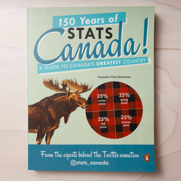 150 years of stats canada