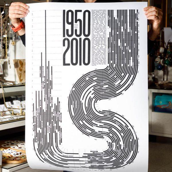 edmonton bands print