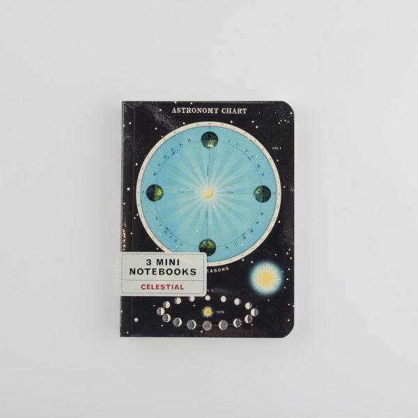 celestial notebooks